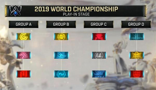 LOL2019全球总决赛抽签分组结果出炉