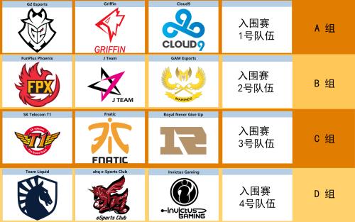 英雄联盟S9全球总决赛日期/赛程/名额