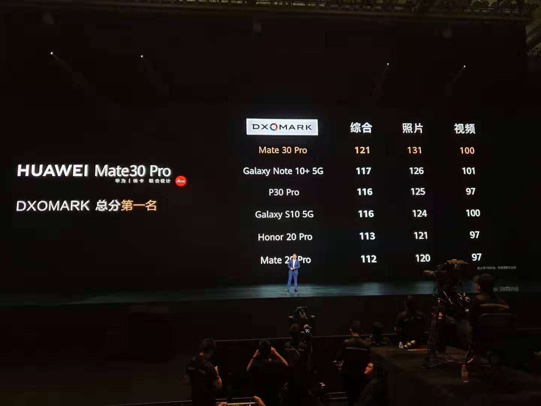 华为Mate 30系列国内发布会今日在上海举行