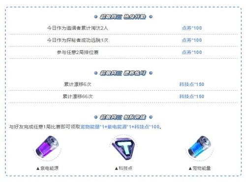 观赛指南丨QQ飞车手游S联赛秋季赛今日17:00打响,海量运动福利享不停!