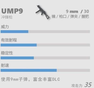 香肠派对UMP9全面评测