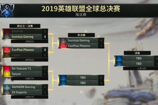 英雄联盟S9半决赛:卫冕之路与涅槃之路!IG与FPX的四个胜负关键