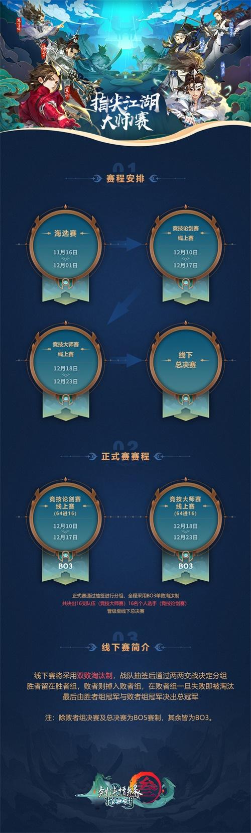 《剑网3:指尖江湖》2019大师赛海选火热开启中!0门槛赢万元奖金!