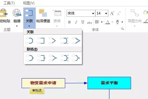 MindMapper制作采购流程图表方法