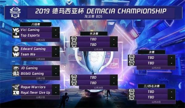 2019德玛西亚杯八强赛名单出炉