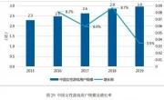 2019年中国游戏女玩家达3亿,占国内游戏用户总规模的46.2%