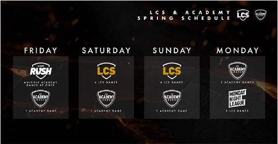 2020年LCS夏季赛冠、亚、季军战队将参加S10全球总决赛!