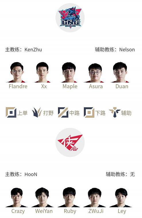 LPL春季赛3月20日首发,Forge对阵Xiaohu!