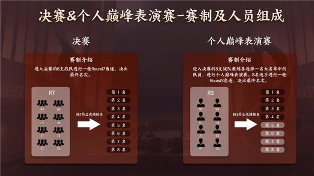 王者模拟战职业大师赛-春季赛4月17日正式开赛!全新赛制助力24支战队战火升级