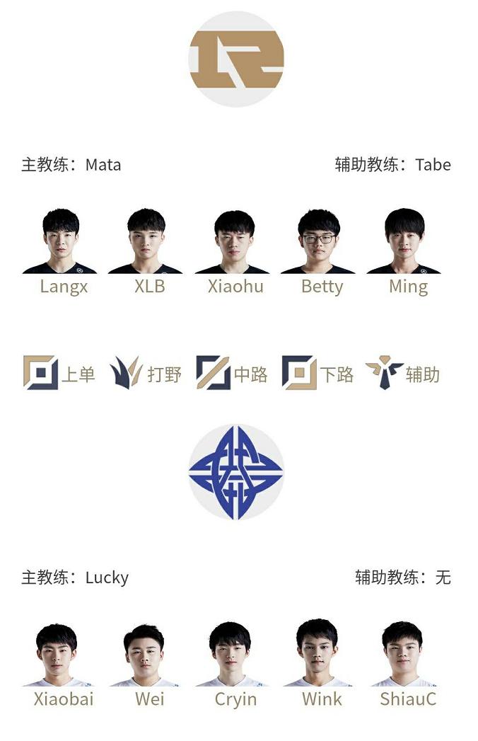 LPL春季赛4月3日首发,Xiaohu对战Cryin!