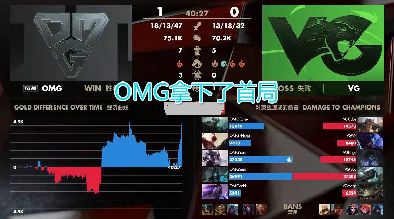 冷少伤害爆炸拿下MVP,OMG击败VG,进季后赛机会大增!