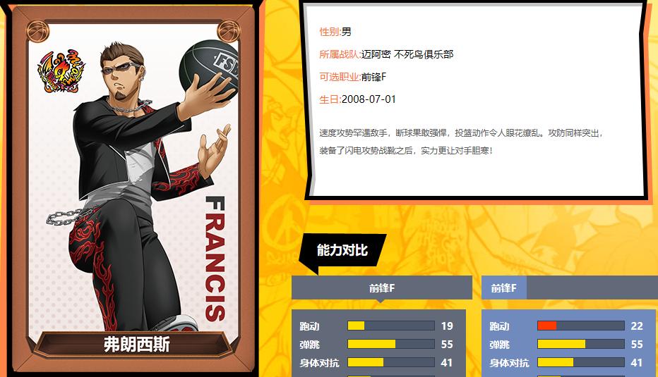 《街头篮球》小前锋从0到1:特殊角色选择