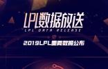LPL數據公布,浪潮之中不斷前行的英雄聯盟電競