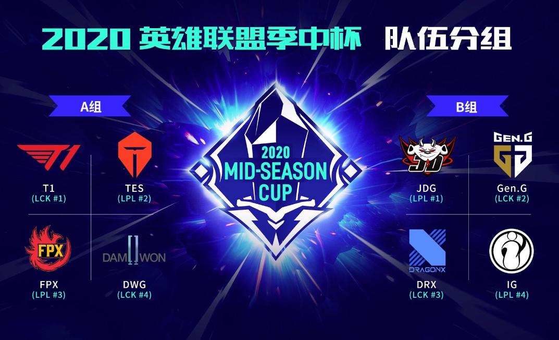 季中杯赛程公布!FPX与T1打响揭幕战 盲选成最大看点