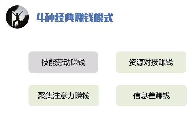 四种典型实用的兼职赚钱模式,推荐收藏转发