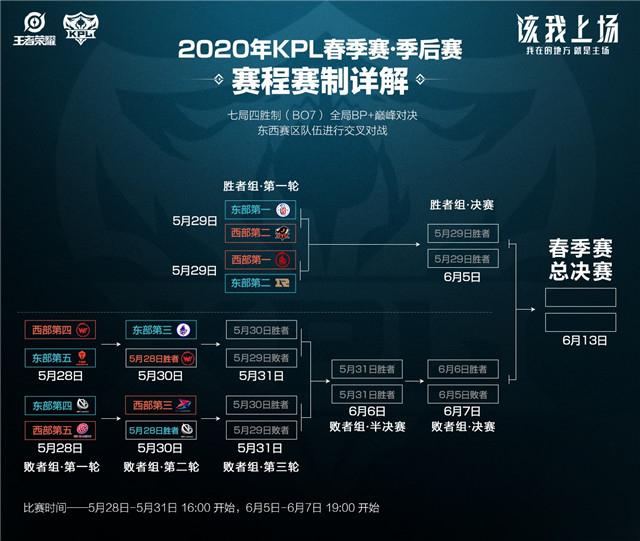 【简讯】GK与VG战至巅峰对决遗憾落败止步季后赛首轮
