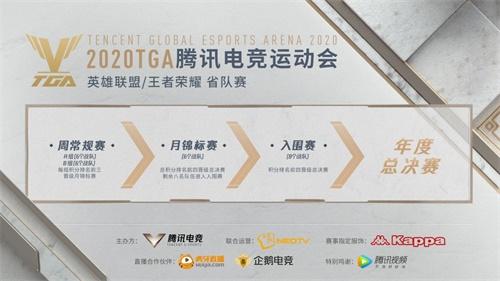 TGA电竞运动会开幕,省队赛模式上线助推电竞城市计划2.0