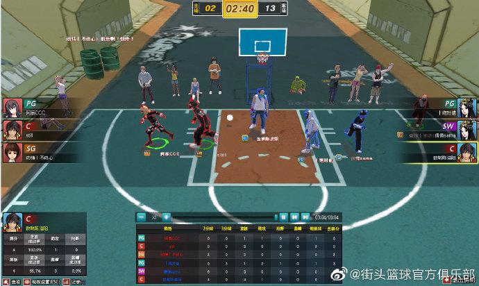 《街头篮球》摇摆人入门级手册:进攻防守技巧经验(下)