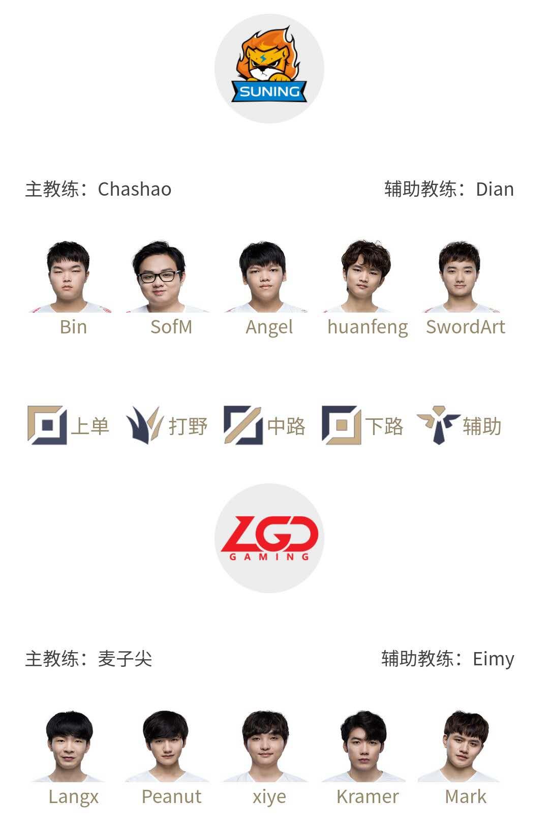 LPL夏季赛季军赛8月25日首发 ,Bin上路交锋Langx