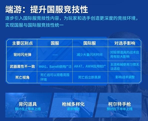 众志成城备战CFS,中国CFer全力以赴枪指世界冠军