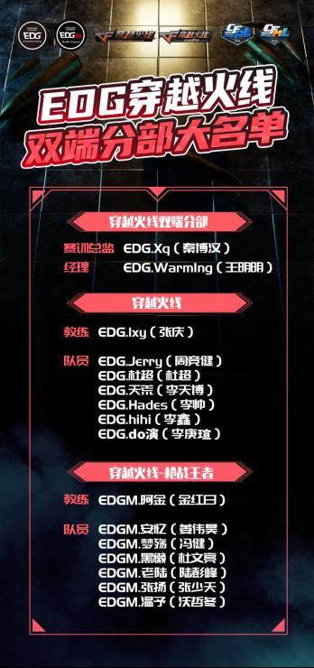 EDG电子竞技俱乐部穿越火线双端分部新赛季大名单