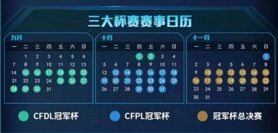 一文了解CF全年赛事,新增三大杯赛全面接轨国际比赛