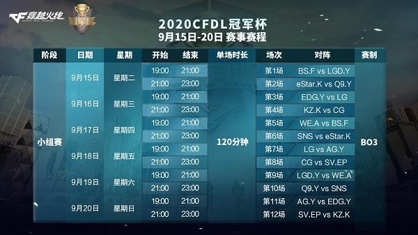 CFDL冠军杯烈火淬真金 三大看点不容错过