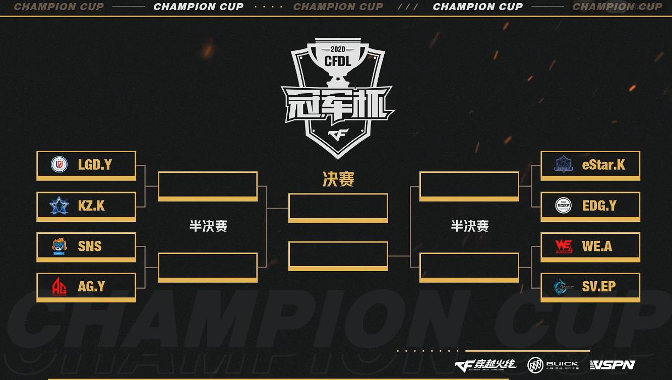 2020CFDL冠军杯小组赛晋级名单出炉
