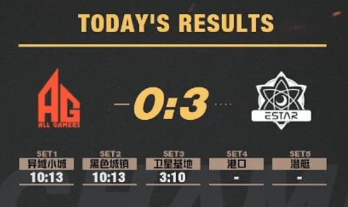 两进加时赛AG遗憾败北,eStar逆袭强势晋级