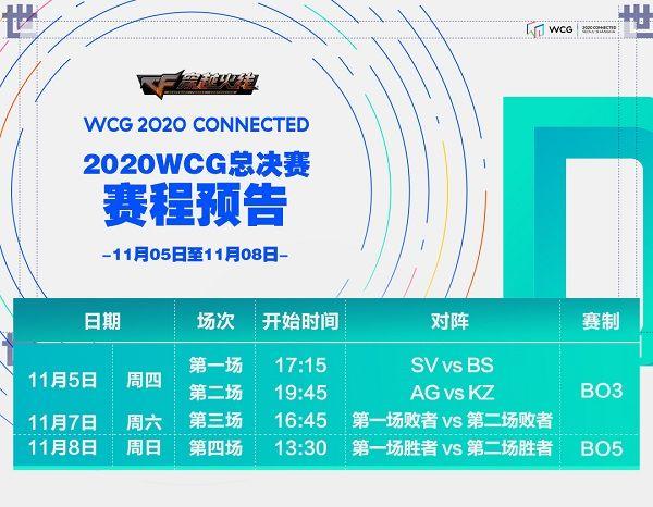 WCG丨巅峰对决AV大战,全新AG如何过招究极体SV?!