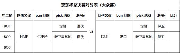 京东杯丨王锵白鲨率队出征,职业赛大众赛同时开战