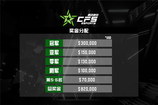 国际新闻:CFS2020世界总决赛奖金池发布