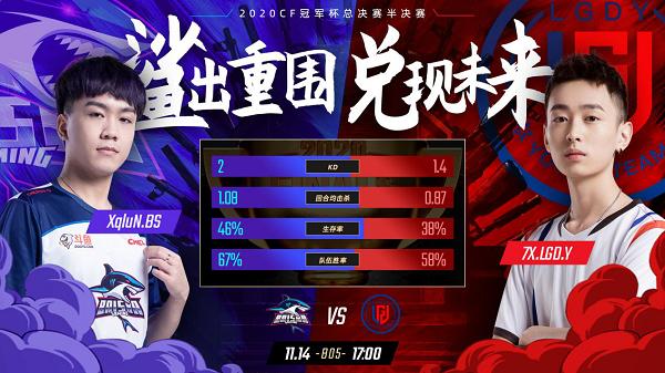 【赛事回顾】WE夺冠军杯总决赛季军