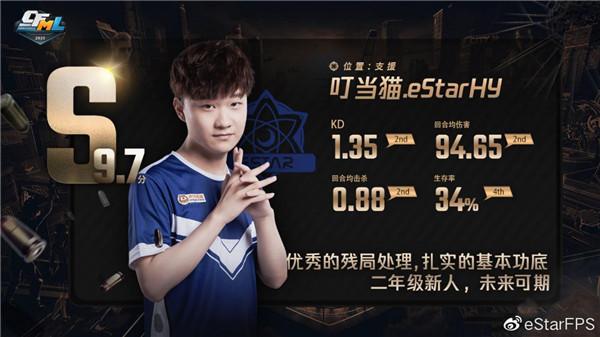 【年度回顾】eStar:赛季黑马闪耀突围 五载老将初心不改