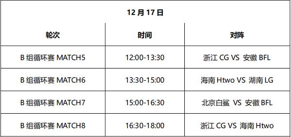 TGA 12.17预告:比赛白热化,白鲨AGY.HY或将提前出线