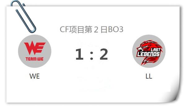 亚洲杯丨12.22回顾:eStar、LL双双战胜对手晋级胜者组