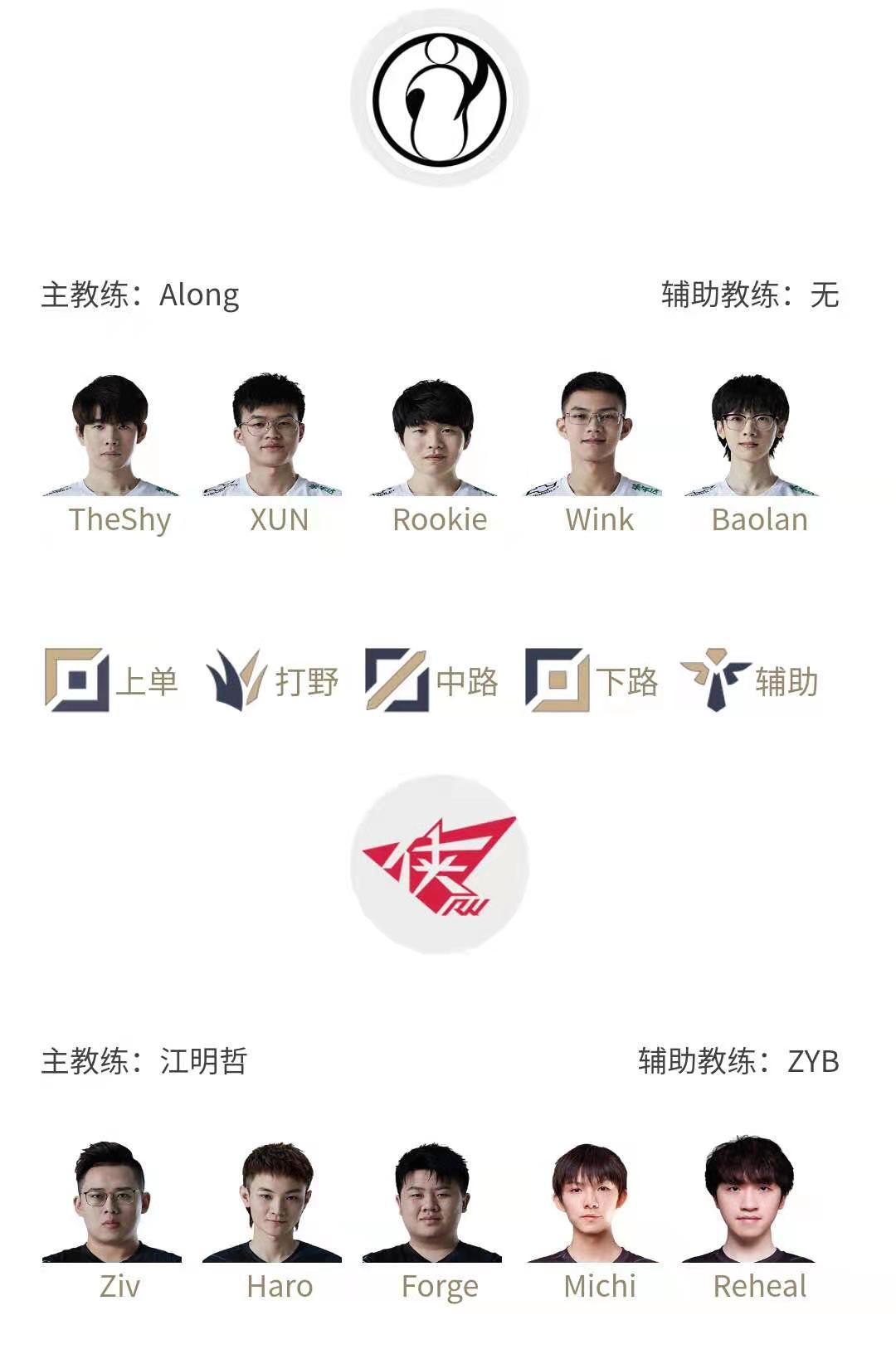 LPL春季赛1月27日首发名单,Forge对阵Rookie!