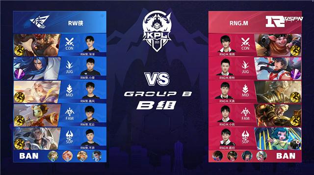 春季赛快讯:RW侠击败RNG.M晋级有望,花云鲁班七号打出51%超高输出