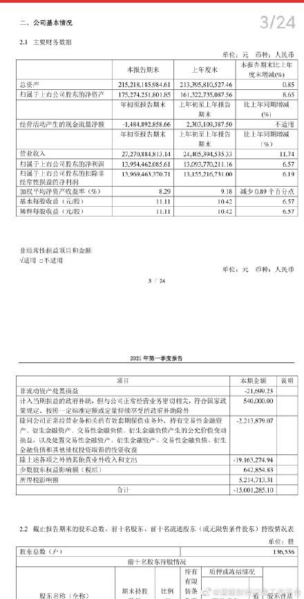 贵州茅台一季度净利139.54亿元详情介绍