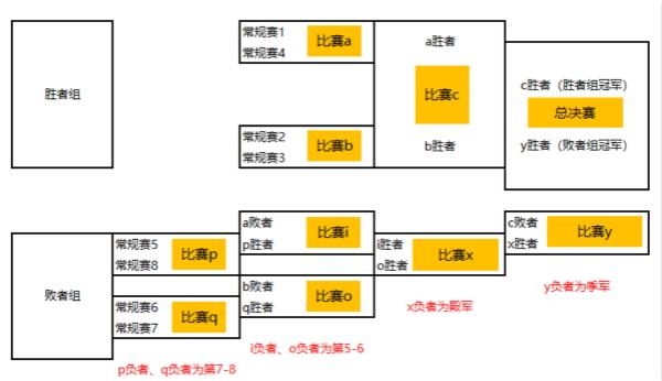 【开赛公告】电竞梦想永不止步!CFPLS18赛季5月19日火热开启!