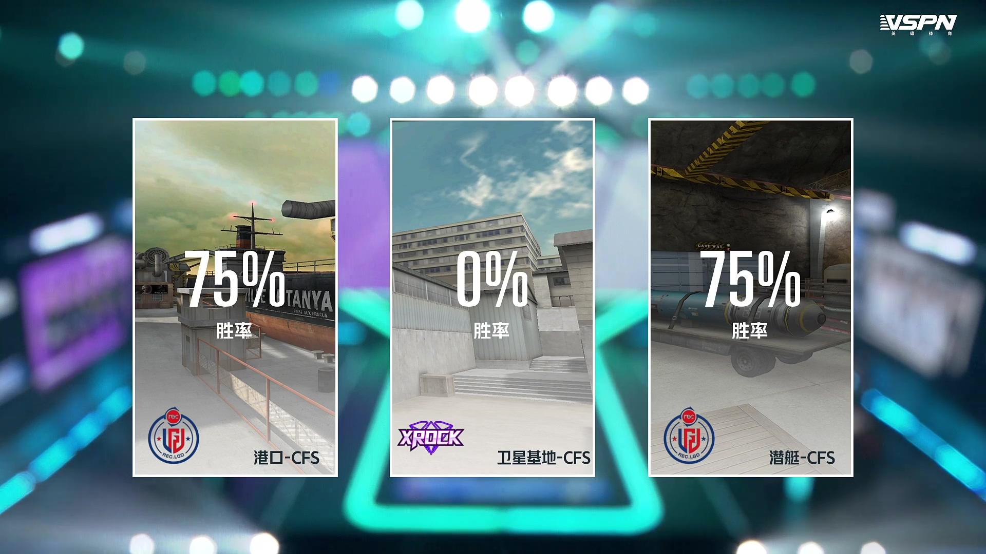 战报:XROCK七连败 R.LGD让一追二逆转取胜