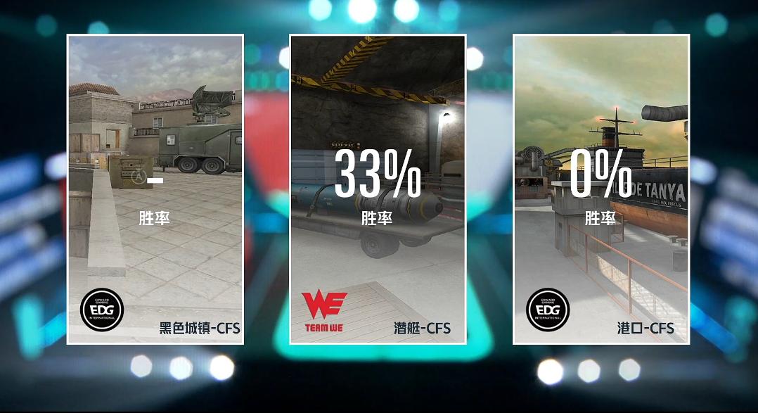战报:EDG状态火热 以2:0完胜WE