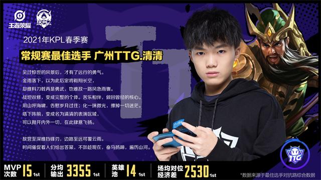 通天边路锐利无双,广州TTG.清清斩获2021KPL春季赛常规赛最佳选手