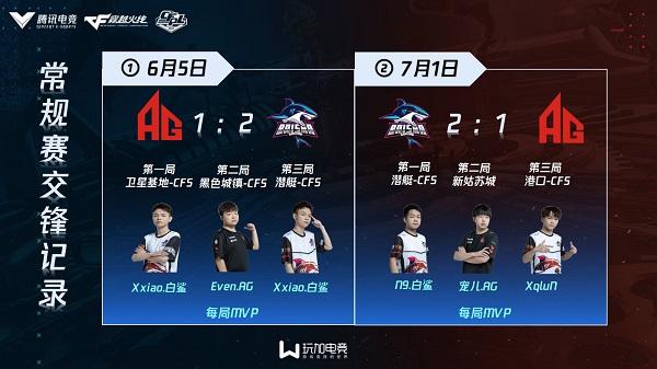 总决赛预演:BS与AG败者组提前遭遇,谁能称霸?