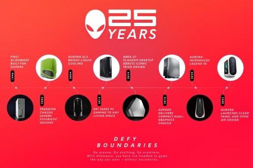 全新AURORA闪耀面世 ALIENWARE发布全新旗舰台式机庆祝品牌成立25周年
